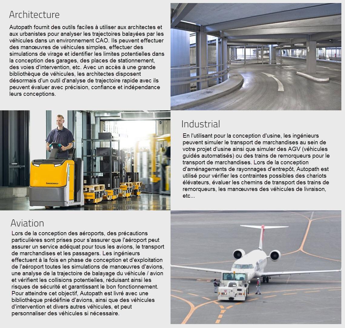 Autopath pour l'Architecture et l'aviation, les usines