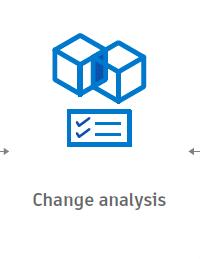 Change Analysis Collaborate