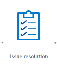 Issue resolution Collaborate